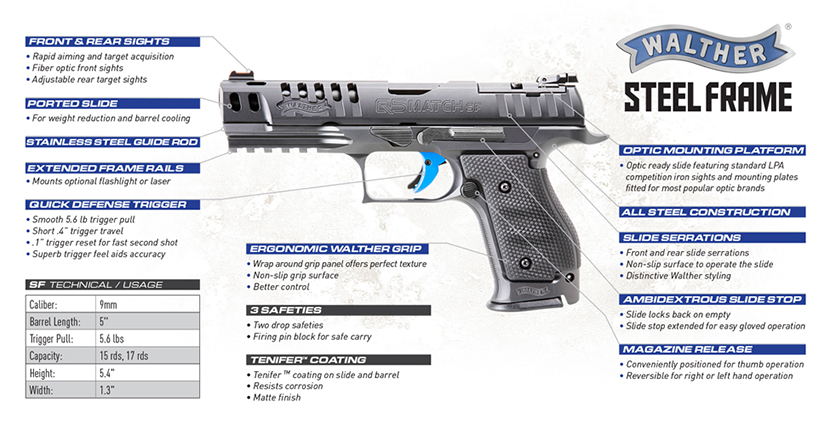 Walther Q5 MATCH Steel Frame Champion